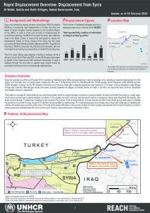 Iraq – Rapid Displacement Overview: Displacement from Syria – 03 Febuary 2020