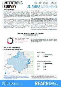 Intentions Survey: IDPs in Camps and Informal Sites, Areas of Origin, Iraq – October 2019