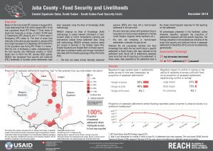 Food Security & Livelihoods Factsheets - Greater Equatoria Counties, South Sudan - December 2019