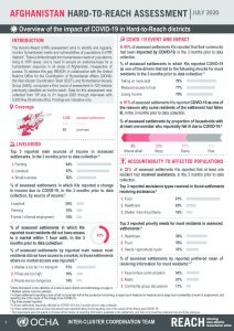 Impact of COVID-19 on hard-to-reach districts in Afghanistan factsheet, July 2020