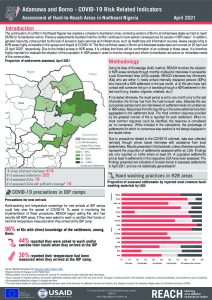 Hard-to-Reach Assessment in Northeast Nigeria: COVID 19 factsheet - April 2021