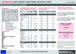 Joint Market Monitoring Initiative (JMMI) in Afghanistan, COVID-19 FS, July 2020