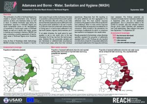 WASH Hard-to-Reach Situation Monitoring, Borno, Nigeria - July 2020