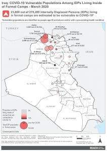 Maps of COVID-19 Vulnerable Populations in Iraq by Displacement Status, March 2020