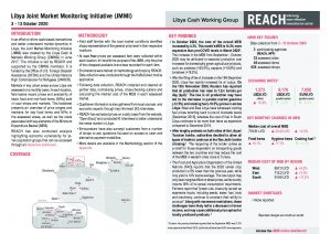 Libya Joint Market Monitoring Initiative Situation Overview - October 2020