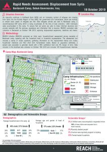 Iraq - Rapid Needs Assessment: Displacement from Syria - Bardarash Camp - 18 October 2019