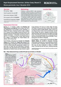 Mosul Displacement Overview: Zelikan Camp (round 2)