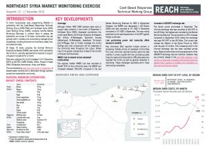 Market Monitoring in Northeast Syria - December 2019