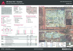 SDD_Factsheet_Juba_Camp_PoC1SiteSnapshot_07Dec2015