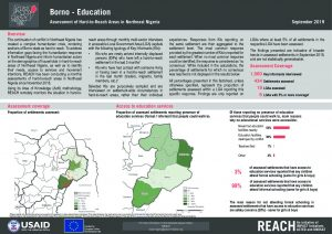 Hard-to-Reach Education Factsheet in Borno State, Nigeria - September 2019