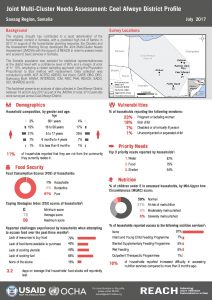 SOM_Factsheet_JMCNA Ceel Afweyn District_July 2017