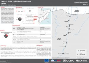 REACH_SOM_SIRNA_ Middle Shabelle_Floods_Balad_FactSheet_June_2015