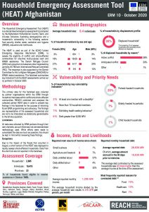 ERM10 HEAT Factsheet in Afghanistan - October 2020
