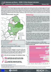 Hard to Reach Assessment in Northeast Nigeria, COVID-19 Factsheet, February 2021
