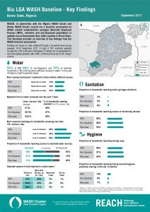 NGA_Factsheet_GWC Baseline Assessment Biu_September 2017