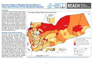 Overview of Gaps in Education Service Delivery in Yemen and the Drivers of Poor Educational Outcomes - March 2021