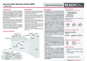 Libya Joint Market Monitoring Initiative, March 2020 Situation Overview