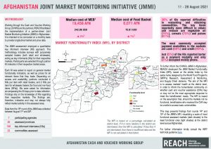 Joint Market Monitoring Initiative in Afghanistan, factsheet - August 2021