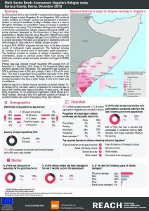 KEN_Factsheet_MSNA Hagadera Refugee Camp_December 2018
