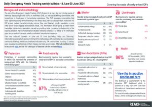 Daily Emergency Needs Tracking of newly-arrived IDPs in Northwest Syria, Weekly Bulletin (14-20 June 2021)