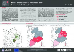 Hard-to-Reach Shelter NFI Factsheet in Borno State, Nigeria - September 2019