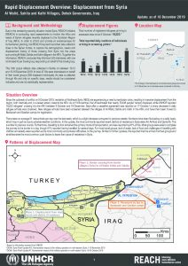 Iraq – Rapid Displacement Overview: Displacement from Syria – 16 December 2019