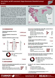 SYR_Factsheet_Shelter and NFI Assessment - Aleppo_July 2017