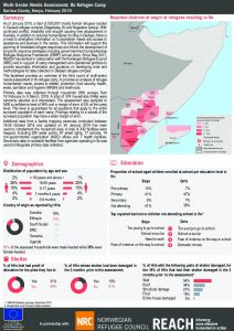 KEN_Factsheet_MSNA Ifo refugee camp_February 2019