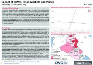 Impact of COVID-19 on Markets and Prices, April 2020