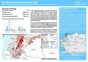 SYR_Facsheet_CCCM_ISMI Monthly Displacement Summary_April 2019