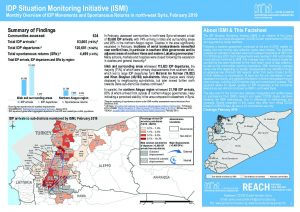 SYR_Factsheet_CCCM_ISMI_Monthly Displacement Summary_February 2019