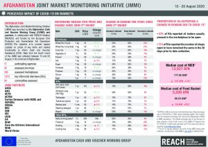 Joint Market Monitoring Initiative (JMMI) in Afghanistan, COVID-19 factsheet, August 2020