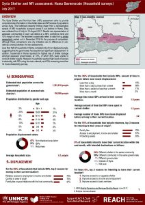 SYR_Factsheet_Shelter and NFI Assessment - Hama_July 2017