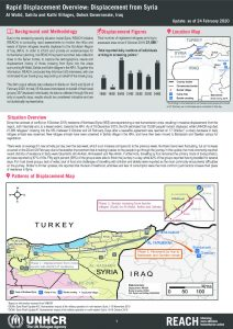 Iraq - Rapid Displacement Overview: Displacement from Syria - 24 February 2020