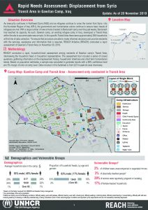 Iraq - Rapid Needs Assessment: Displacement from Syria - Gawilan Camp - 20 November 2019
