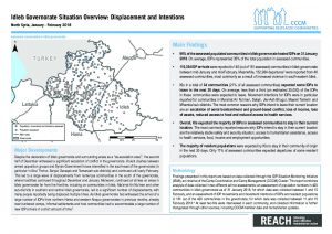SYR_CCCM_ISMI_Idleb Displacement and Intentions_February 2018