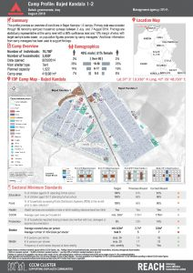 IRQ_Factsheet_IDP Camp Profile Round X_Dahuk_August2018