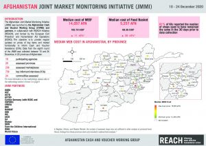 Afghanistan Joint Market Monitoring Initiative, Situation Overview - December 2020