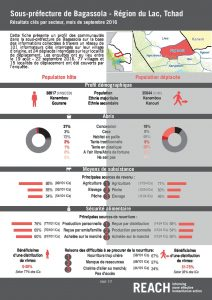 TCD_Factsheet_ComparativeDashboard_LakeRegion_September2016