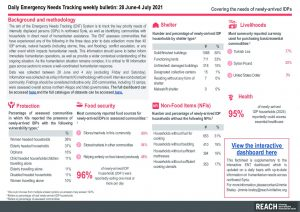 Daily Emergency Needs Tracking of newly-arrived IDPs in Northwest Syria, Weekly Bulletin (28 June-4 July 2021)