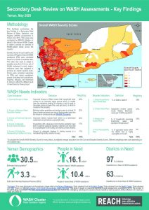 Secondary Desk Review on WASH Assessments in Yemen Factsheet, May 2020