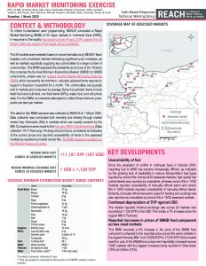 Rapid Market Monitoring Exercise in Northwest Syria – 1 March 2020