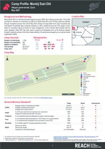 Menbij East Old Camp Profile, Northeast Syria - May 2021