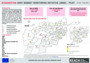 Afghanistan Cash and Voucher Working Group (CVWG) Joint Market Monitoring Initiative factsheet - Pilot, May 2020