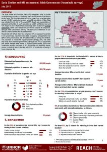 SYR_Factsheet_Shelter and NFI Assessment - Idleb_July 2017