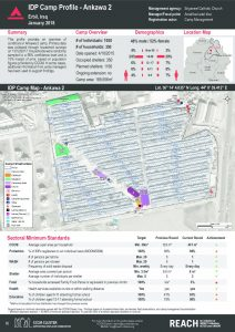 IRQ_factsheet_Erbil_IDP Camp Profiles_January 2018