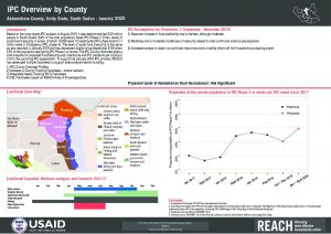 IPC Overview Factsheet per County, South Sudan - January 2020
