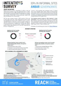 IRQ_Factsheet_Intentions Survey Informal Sites_Governorate of Displacement_Aug 2018