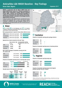NGA_Factsheet_GWC Baseline Assessment Askira Uba_September 2017