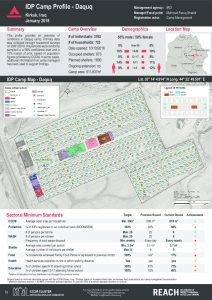 IRQ_factsheet_Kirkuk_IDP Camp Profiles_January 2018